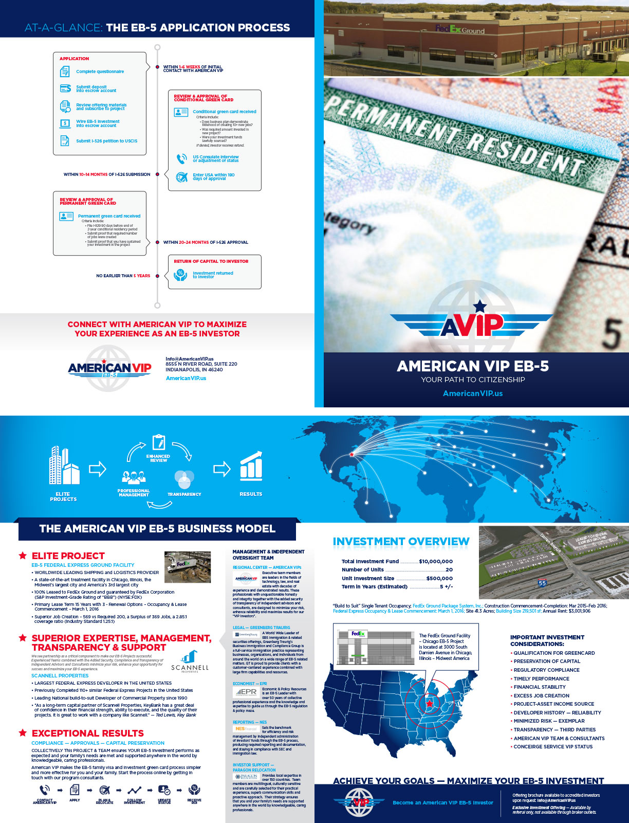 American VIP Marketing Collateral